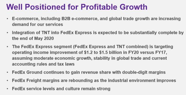 FedEx Growth
