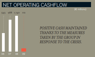 Eramet cash flow 2007-2010