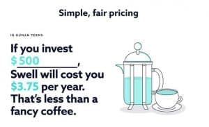 Swell investing fees