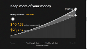 Wealthsimple black